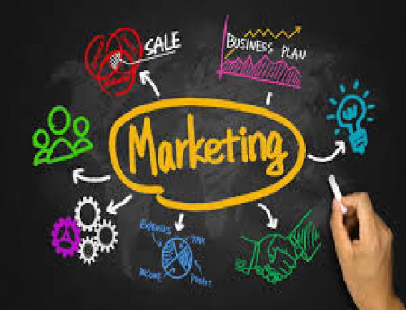 Photo of Methods to Learn Online Marketing