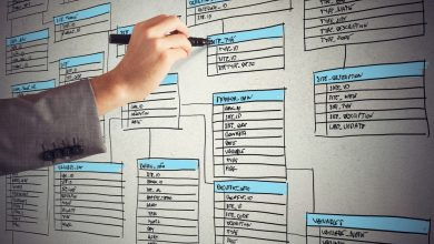 Photo of Organizing Your Business with Online Software